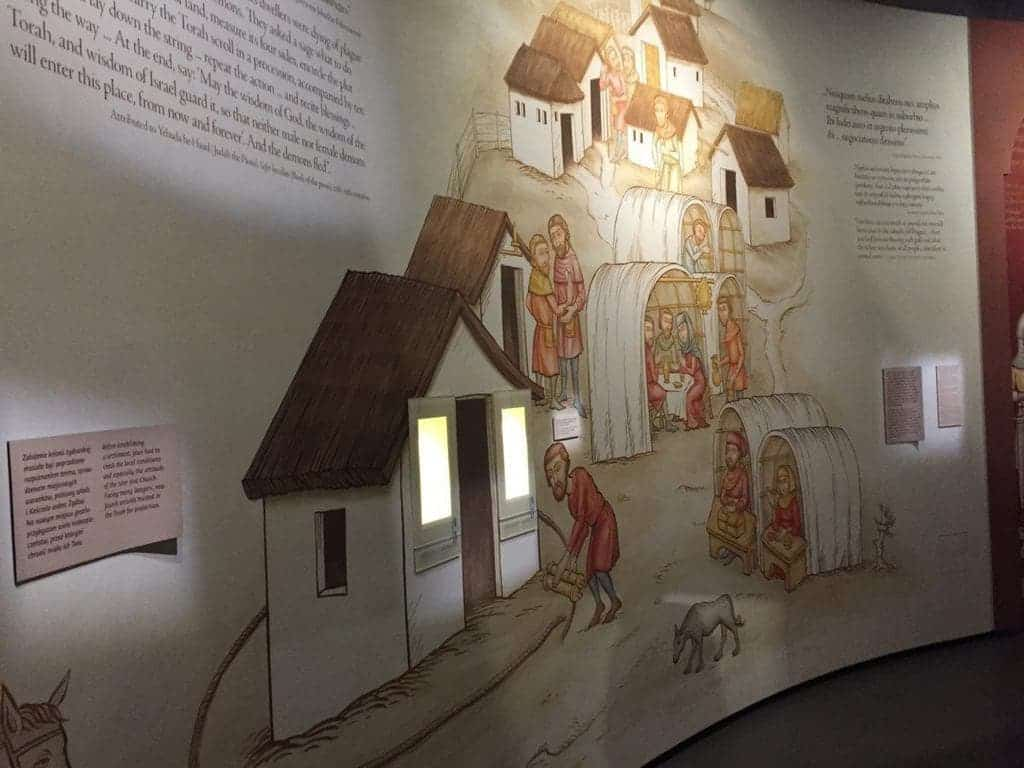 POLIN – Museum of the History of Polish Jews in Warsaw with children, attractions for kids