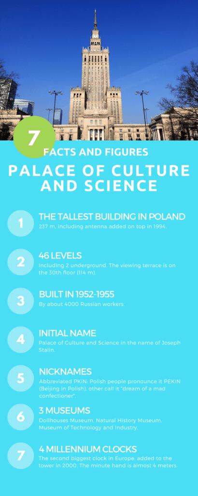 Palace of Culture and Science Pałac Kultury i Nauki